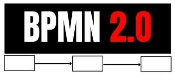 Podstawy Modelowania Procesów Biznesowych logo