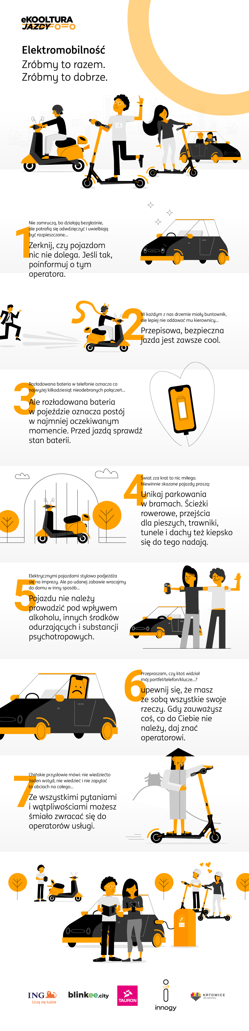 sharing infografika