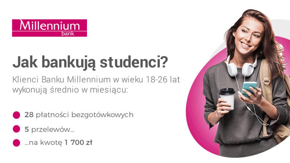 Bank Millennium Student